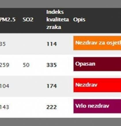 Nastavak pogoršanja kvaliteta zraka u Sarajevu