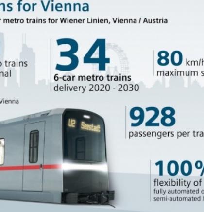 Bečki Wiener Linien predstavio prvi metro bez vozača 'X-Vagon'